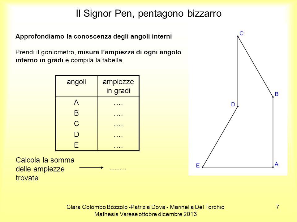 Clara Colombo Bozzolo -Patrizia Dova - Marinella Del Torchio Mathesis Varese ottobre dicembre 2013 18 Ora puoi conoscere anche le ampiezze degli angoli di vertici B e D del pentagono.