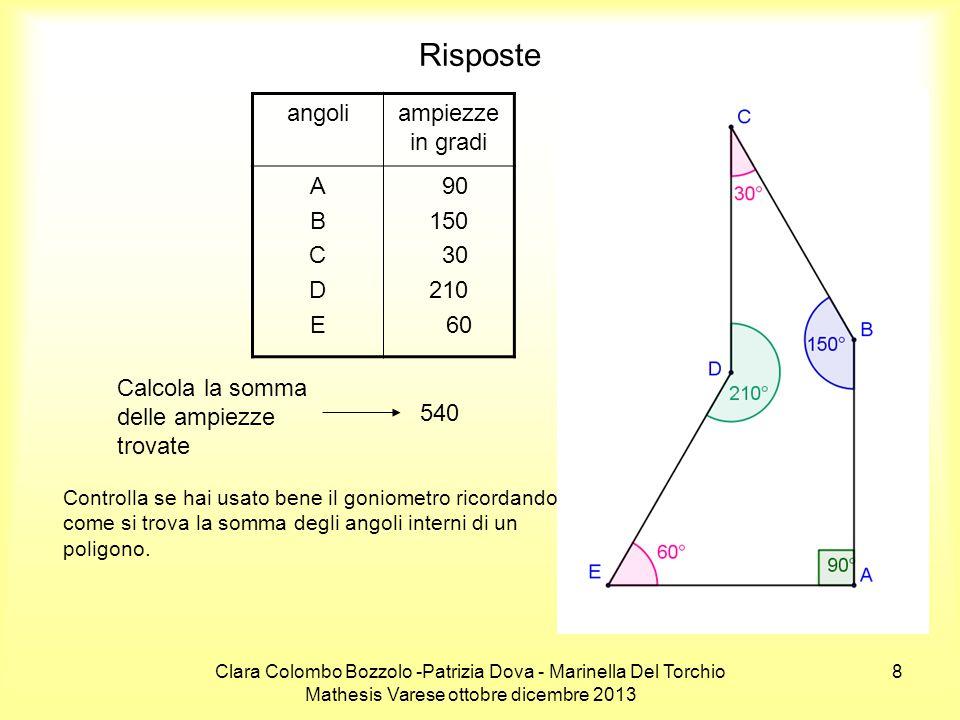 Clara Colombo Bozzolo -Patrizia Dova - Marinella Del Torchio Mathesis Varese ottobre dicembre 2013 19 L'angolo di vertice A è retto, quindi ora conosci l'ampiezza di tre angoli del pentagono.