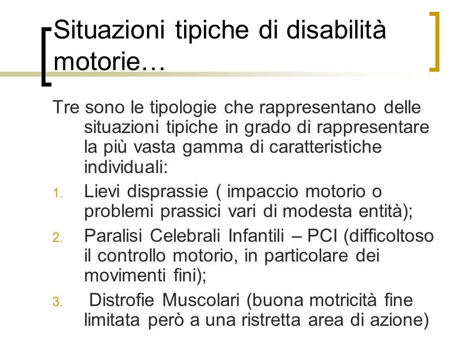 Situazioni tipiche di disabilità motorie… Tre sono le tipologie che rappresentano delle situazioni tipiche in grado di rappresentare la più vasta gamma di caratteristiche individuali: 1.