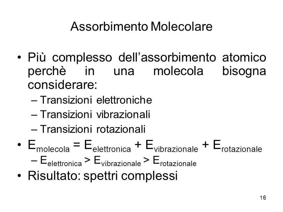 16 Assorbimento Molecolare Più complesso dell'assorbimento atomico perchè in una molecola bisogna considerare: –Transizioni elettroniche –Transizioni vibrazionali –Transizioni rotazionali E molecola = E elettronica + E vibrazionale + E rotazionale –E elettronica > E vibrazionale > E rotazionale Risultato: spettri complessi