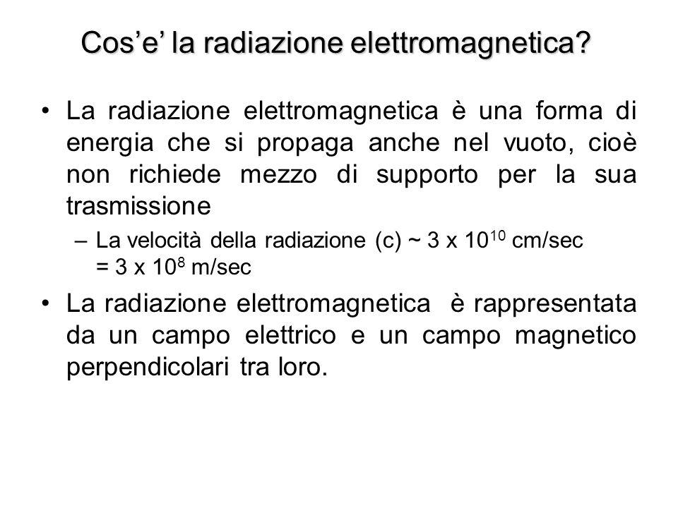La radiazione elettromagnetica è una forma di energia che si propaga anche nel vuoto, cioè non richiede mezzo di supporto per la sua trasmissione –La velocità della radiazione (c) ~ 3 x 10 10 cm/sec = 3 x 10 8 m/sec La radiazione elettromagnetica è rappresentata da un campo elettrico e un campo magnetico perpendicolari tra loro.