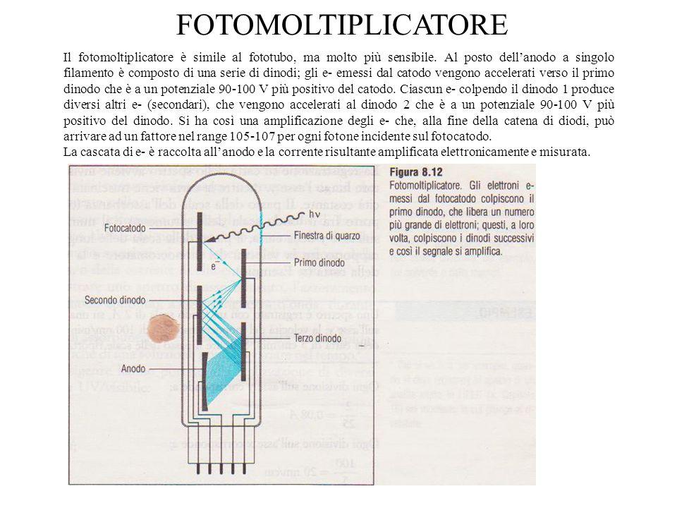 Il fotomoltiplicatore è simile al fototubo, ma molto più sensibile. Al posto dell'anodo a singolo filamento è composto di una serie di dinodi; gli e-