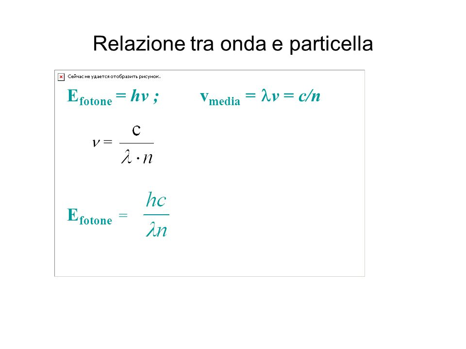 Relazione tra onda e particella E fotone = hv ; v media = v = c/n = E fotone =