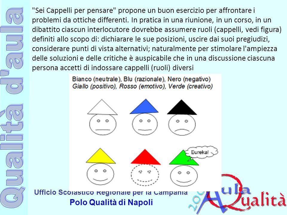 Ufficio Scolastico Regionale per la Campania Polo Qualità di Napoli Sei Cappelli per pensare propone un buon esercizio per affrontare i problemi da ottiche differenti.