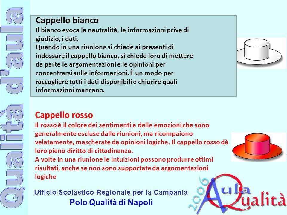 Ufficio Scolastico Regionale per la Campania Polo Qualità di Napoli Cappello bianco Il bianco evoca la neutralità, le informazioni prive di giudizio, i dati.