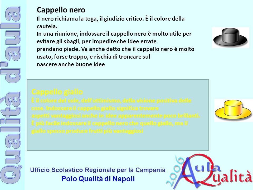 Ufficio Scolastico Regionale per la Campania Polo Qualità di Napoli Cappello nero Il nero richiama la toga, il giudizio critico.