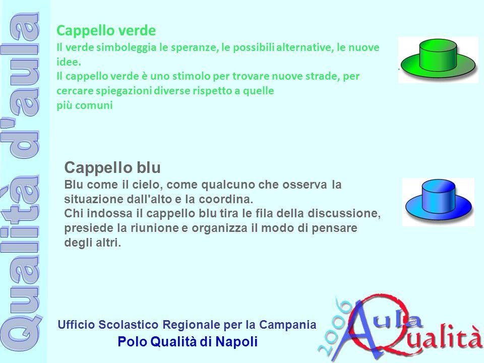 Ufficio Scolastico Regionale per la Campania Polo Qualità di Napoli Cappello verde Il verde simboleggia le speranze, le possibili alternative, le nuove idee.