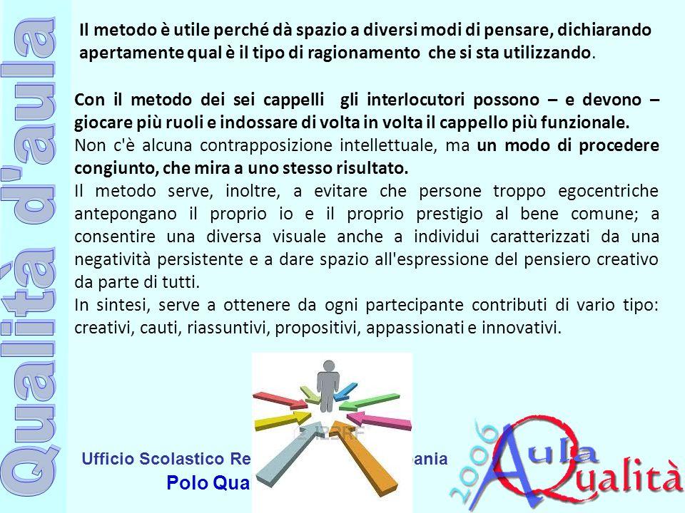 Ufficio Scolastico Regionale per la Campania Polo Qualità di Napoli Il metodo è utile perché dà spazio a diversi modi di pensare, dichiarando apertamente qual è il tipo di ragionamento che si sta utilizzando.