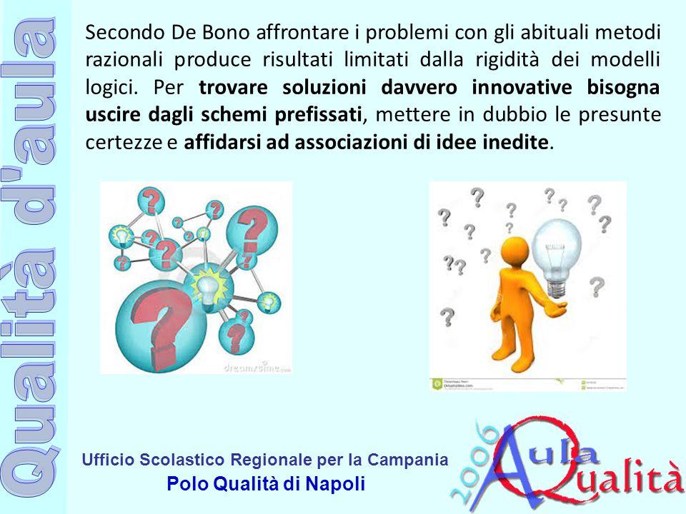 Ufficio Scolastico Regionale per la Campania Polo Qualità di Napoli Secondo De Bono affrontare i problemi con gli abituali metodi razionali produce risultati limitati dalla rigidità dei modelli logici.