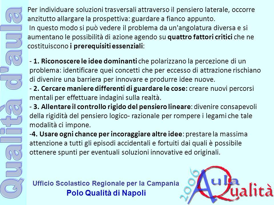 Ufficio Scolastico Regionale per la Campania Polo Qualità di Napoli In sintesi, è necessario consentire alla nostra attenzione cosciente di muoversi in tutte le direzioni possibili