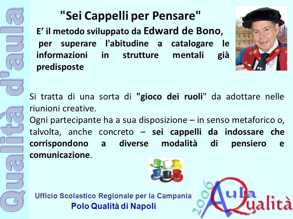 Ufficio Scolastico Regionale per la Campania Polo Qualità di Napoli Edward de Bono ha inventato la tecnica dei Sei Cappelli per chiarire le diverse modalità di pensiero utilizzate dalle persone nel contesto della risoluzione dei problemi.