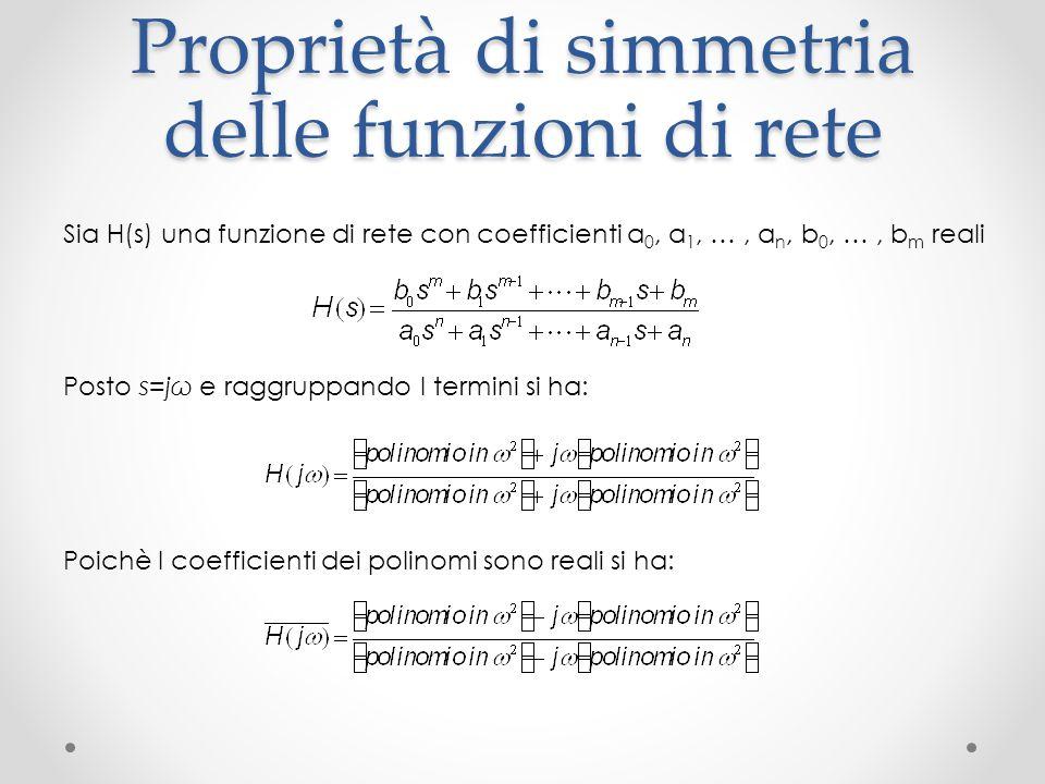 Proprietà di simmetria delle funzioni di rete Sia H(s) una funzione di rete con coefficienti a 0, a 1, …, a n, b 0, …, b m reali Posto s=jω e raggruppando I termini si ha: Poichè I coefficienti dei polinomi sono reali si ha: