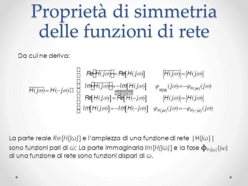 Proprietà di simmetria delle funzioni di rete Da cui ne deriva: La parte reale Re[H(jω)] e l'ampiezza di una funzione di rete  H(jω)  sono funzioni pari di ω; La parte immaginaria Im[H(jω)] e la fase ϕ H(jω) ( jω ) di una funzione di rete sono funzioni dispari di ω.
