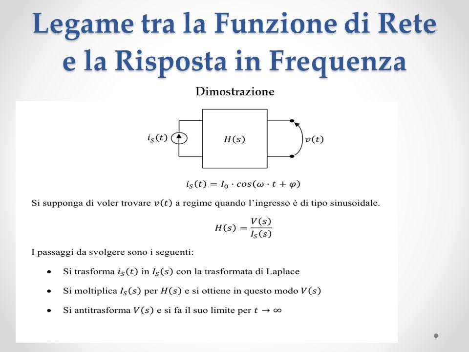 Legame tra la Funzione di Rete e la Risposta in Frequenza Dimostrazione