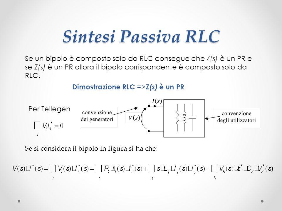 Sintesi Passiva RLC Se un bipolo è composto solo da RLC consegue che Z(s) è un PR e se Z(s) è un PR allora il bipolo corrispondente è composto solo da RLC.