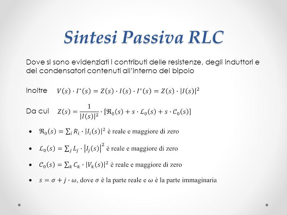 Sintesi Passiva RLC Dove si sono evidenziati i contributi delle resistenze, degli induttori e dei condensatori contenuti all'interno del bipolo Inoltre Da cui