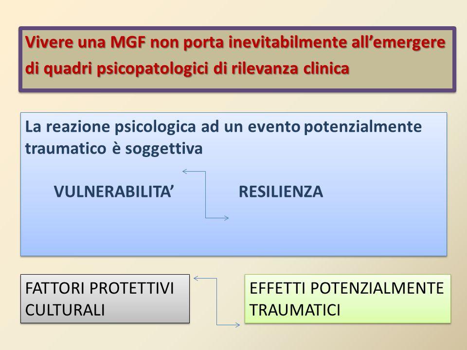 Vivere una MGF non porta inevitabilmente all'emergere di quadri psicopatologici di rilevanza clinica Vivere una MGF non porta inevitabilmente all'emergere di quadri psicopatologici di rilevanza clinica La reazione psicologica ad un evento potenzialmente traumatico è soggettiva VULNERABILITA' RESILIENZA La reazione psicologica ad un evento potenzialmente traumatico è soggettiva VULNERABILITA' RESILIENZA FATTORI PROTETTIVI CULTURALI FATTORI PROTETTIVI CULTURALI EFFETTI POTENZIALMENTE TRAUMATICI EFFETTI POTENZIALMENTE TRAUMATICI