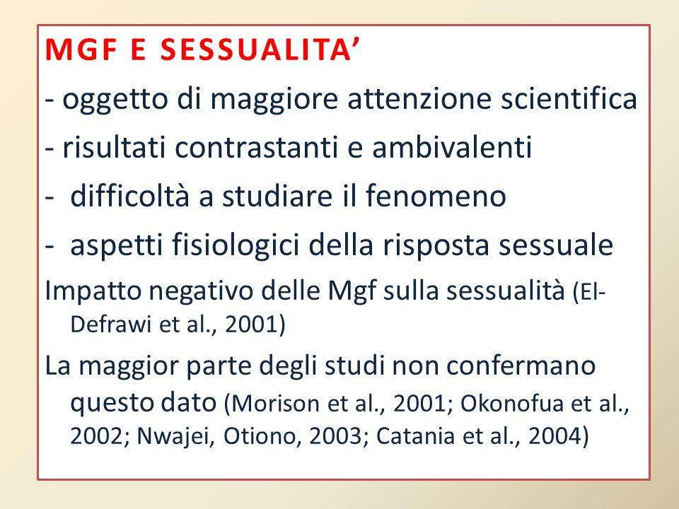 MGF E SESSUALITA' - oggetto di maggiore attenzione scientifica - risultati contrastanti e ambivalenti -difficoltà a studiare il fenomeno -aspetti fisiologici della risposta sessuale Impatto negativo delle Mgf sulla sessualità (El- Defrawi et al., 2001) La maggior parte degli studi non confermano questo dato (Morison et al., 2001; Okonofua et al., 2002; Nwajei, Otiono, 2003; Catania et al., 2004)