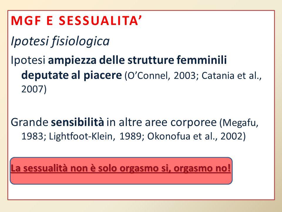 MGF E SESSUALITA' Ipotesi fisiologica Ipotesi ampiezza delle strutture femminili deputate al piacere (O'Connel, 2003; Catania et al., 2007) Grande sensibilità in altre aree corporee (Megafu, 1983; Lightfoot-Klein, 1989; Okonofua et al., 2002) La sessualità non è solo orgasmo si, orgasmo no!