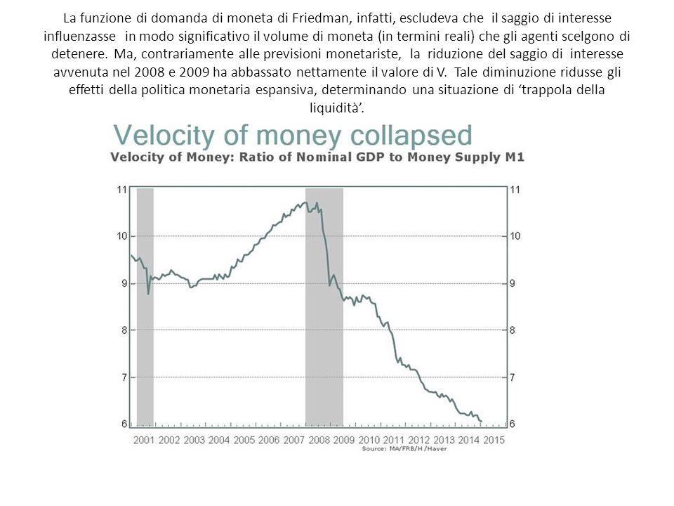 La funzione di domanda di moneta di Friedman, infatti, escludeva che il saggio di interesse influenzasse in modo significativo il volume di moneta (in