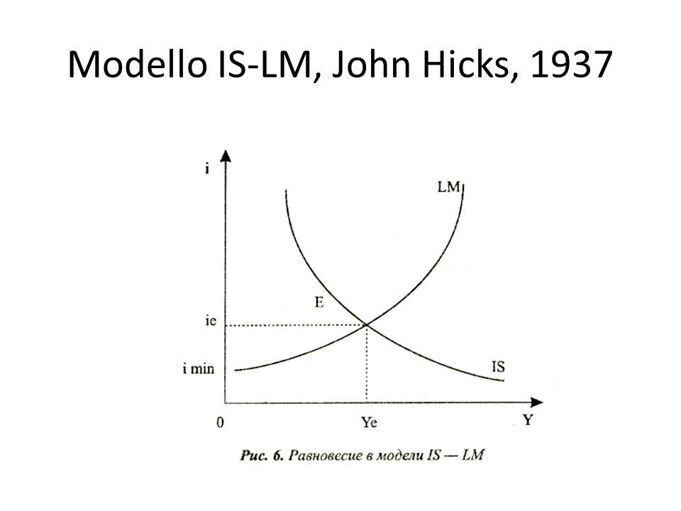 Modello IS-LM, John Hicks, 1937