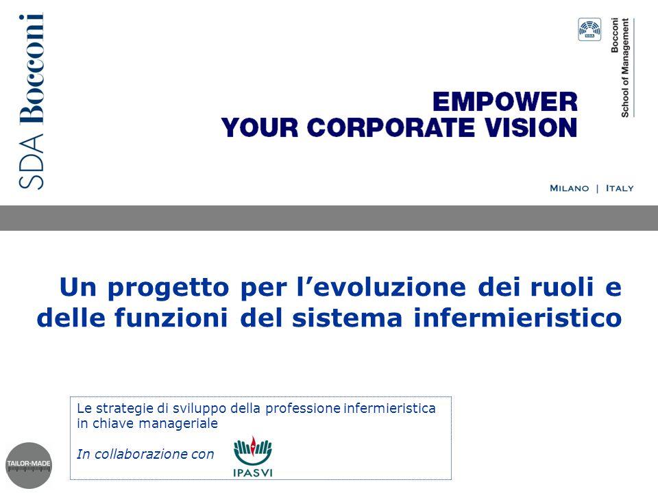 Un progetto per l'evoluzione dei ruoli e delle funzioni del sistema infermieristico Le strategie di sviluppo della professione infermieristica in chiave manageriale In collaborazione con
