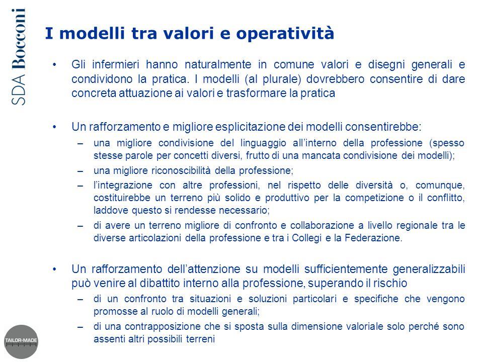 I modelli tra valori e operatività Gli infermieri hanno naturalmente in comune valori e disegni generali e condividono la pratica. I modelli (al plura