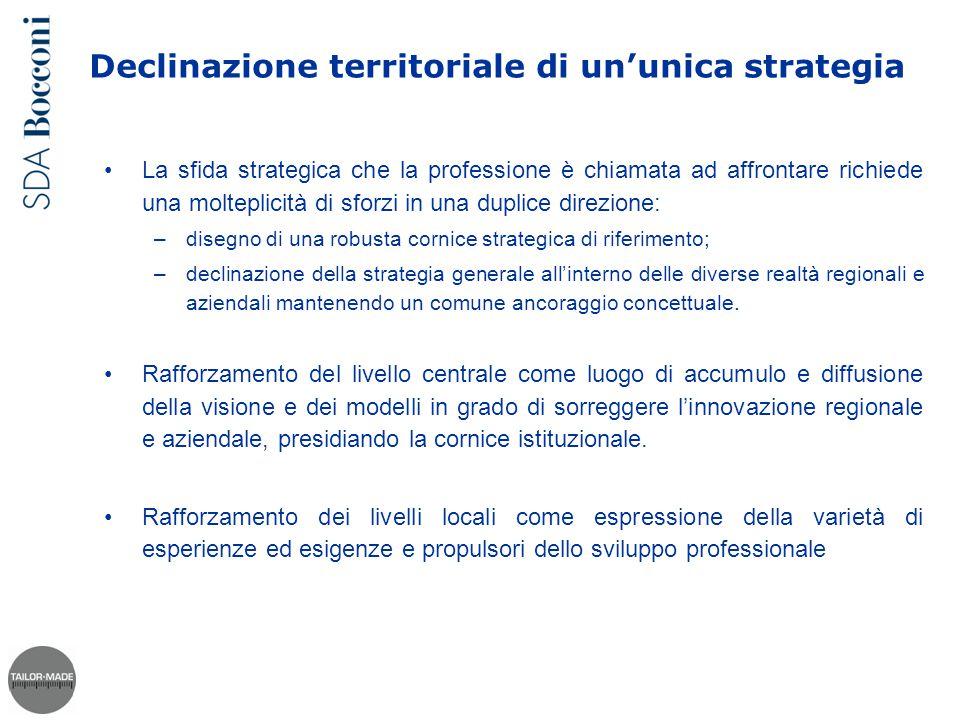 Declinazione territoriale di un'unica strategia La sfida strategica che la professione è chiamata ad affrontare richiede una molteplicità di sforzi in