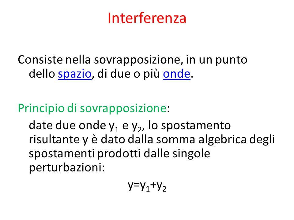 Interferenza Consiste nella sovrapposizione, in un punto dello spazio, di due o più onde.spazioonde Principio di sovrapposizione: date due onde y 1 e y 2, lo spostamento risultante y è dato dalla somma algebrica degli spostamenti prodotti dalle singole perturbazioni: y=y 1 +y 2