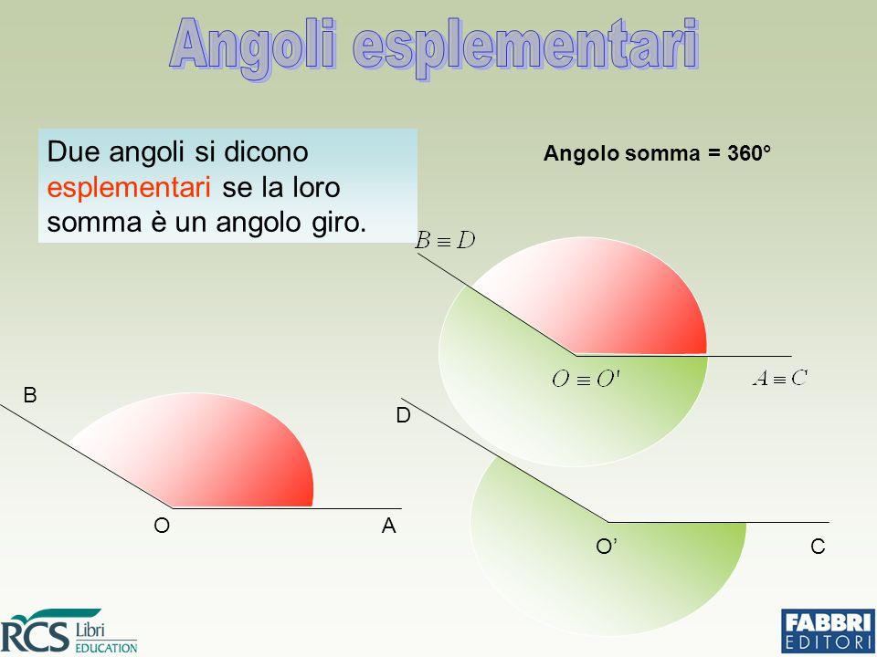 Due angoli si dicono esplementari se la loro somma è un angolo giro.