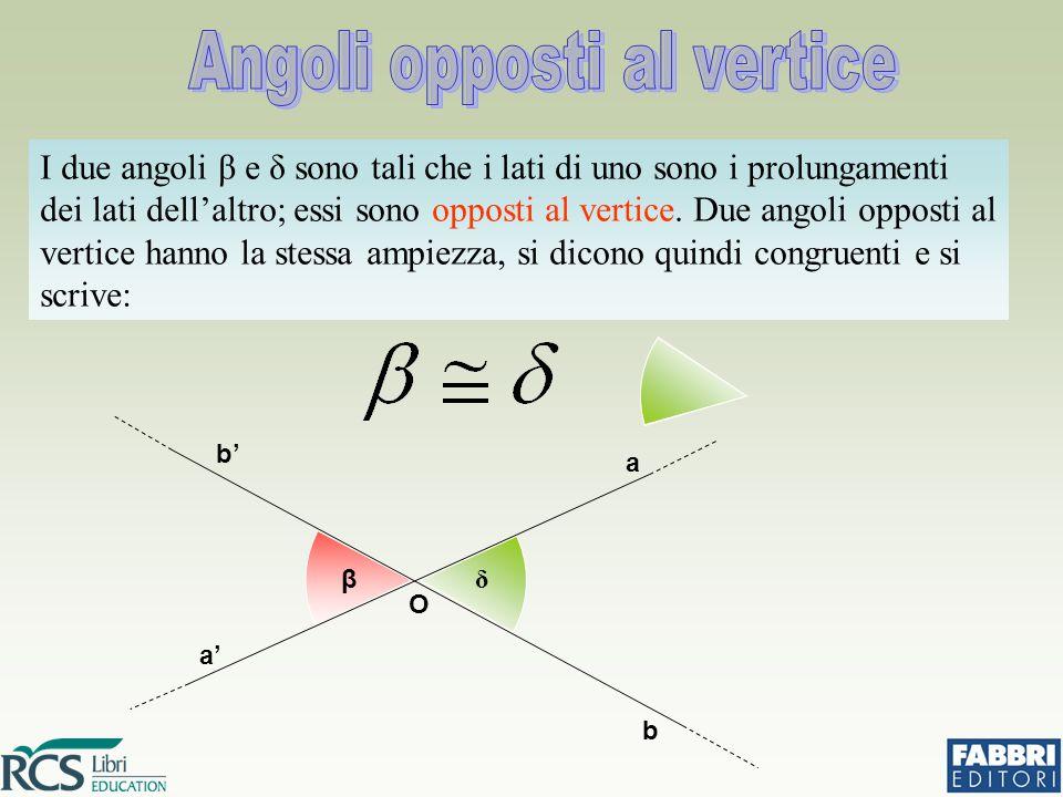 I due angoli β e δ sono tali che i lati di uno sono i prolungamenti dei lati dell'altro; essi sono opposti al vertice.