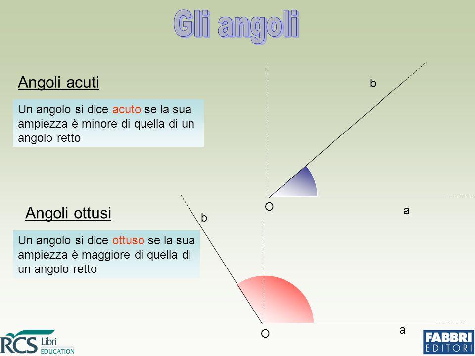 Angoli acuti Angoli ottusi Un angolo si dice acuto se la sua ampiezza è minore di quella di un angolo retto b O a Un angolo si dice ottuso se la sua ampiezza è maggiore di quella di un angolo retto a b O