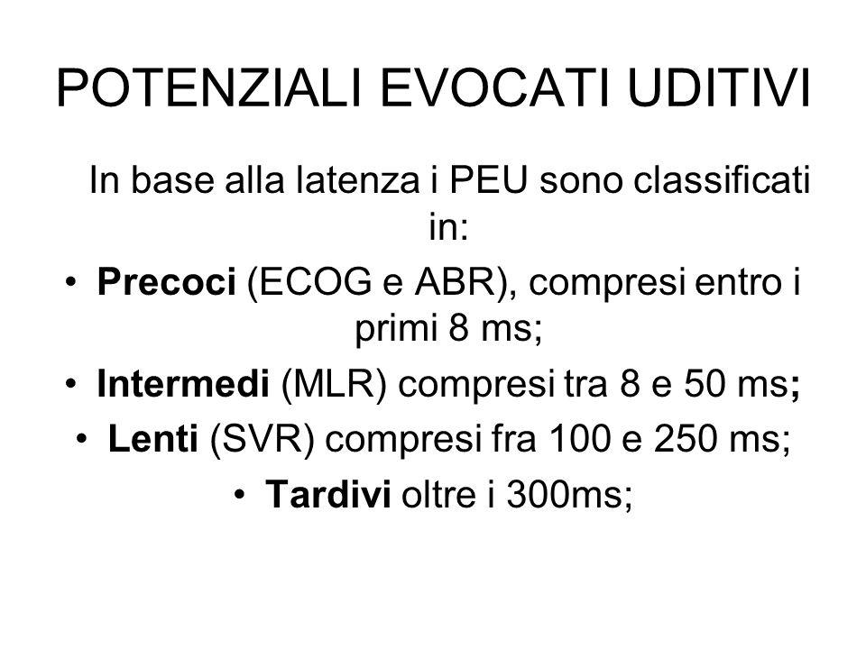POTENZIALI EVOCATI UDITIVI In base alla latenza i PEU sono classificati in: Precoci (ECOG e ABR), compresi entro i primi 8 ms; Intermedi (MLR) compres