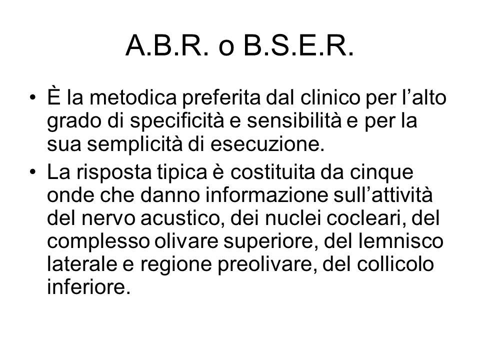 A.B.R. o B.S.E.R. È la metodica preferita dal clinico per l'alto grado di specificità e sensibilità e per la sua semplicità di esecuzione. La risposta