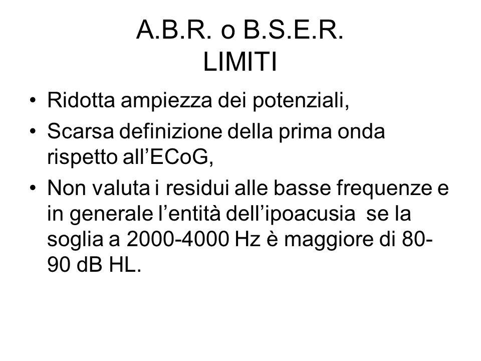 A.B.R. o B.S.E.R. LIMITI Ridotta ampiezza dei potenziali, Scarsa definizione della prima onda rispetto all'ECoG, Non valuta i residui alle basse frequ