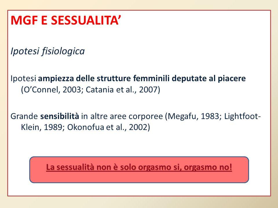 MGF E SESSUALITA' Ipotesi fisiologica Ipotesi ampiezza delle strutture femminili deputate al piacere (O'Connel, 2003; Catania et al., 2007) Grande sen
