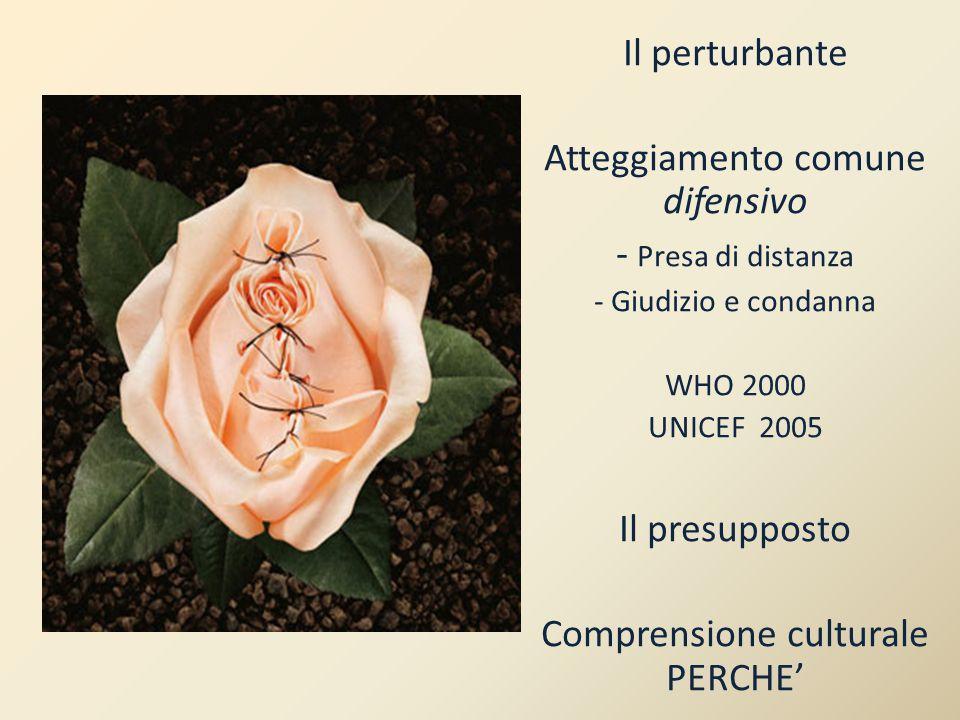 Il perturbante Atteggiamento comune difensivo - Presa di distanza - Giudizio e condanna WHO 2000 UNICEF 2005 Il presupposto Comprensione culturale PER