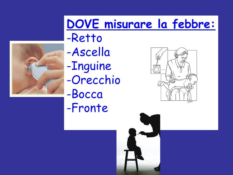 DOVE misurare la febbre: -Retto -Ascella -Inguine -Orecchio -Bocca -Fronte