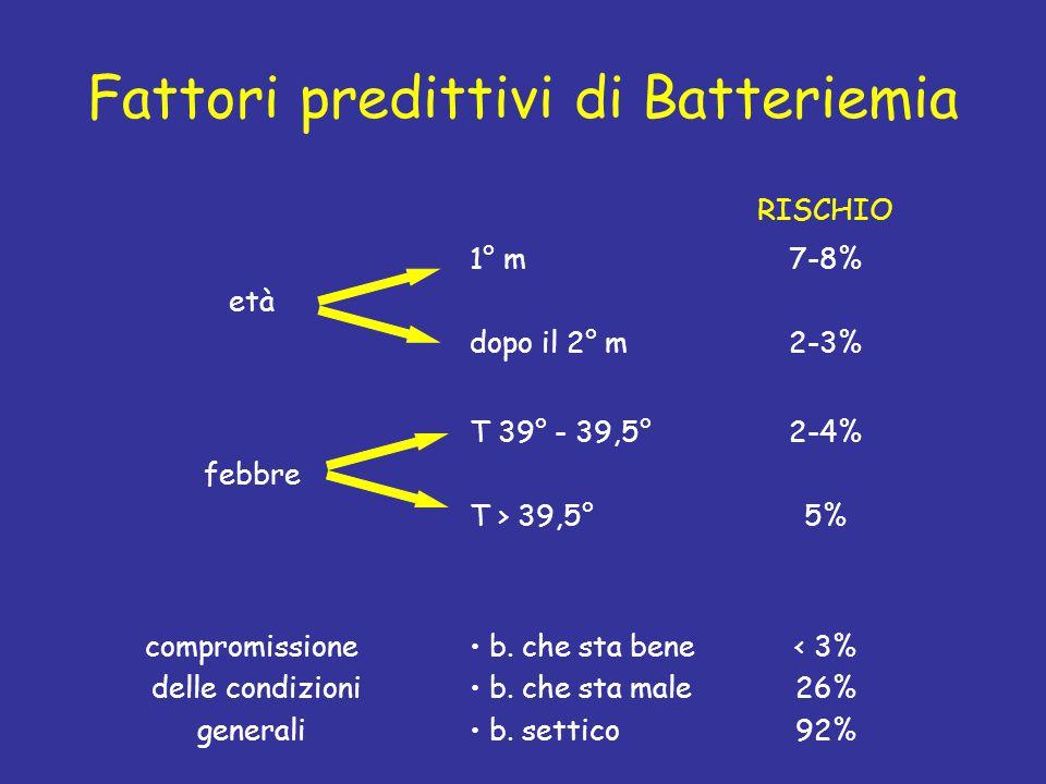 Fattori predittivi di Batteriemia RISCHIO età 1° m dopo il 2° m 7-8% 2-3% febbre T 39° - 39,5° T > 39,5° 2-4% 5% compromissione delle condizioni gener