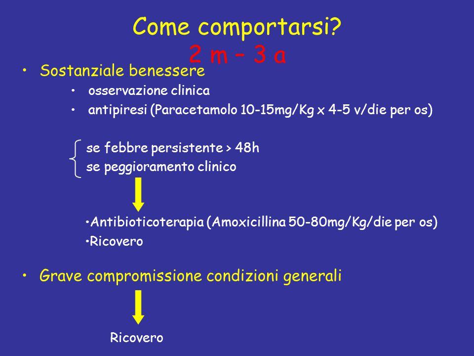 Sostanziale benessere Grave compromissione condizioni generali osservazione clinica antipiresi (Paracetamolo 10-15mg/Kg x 4-5 v/die per os) se febbre