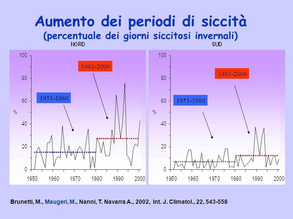Brunetti, M., Maugeri, M., Nanni, T. Navarra A., 2002, Int. J. Climatol., 22, 543-558 1951-1980 1981-2000 1951-1980 1981-2000 Aumento dei periodi di s