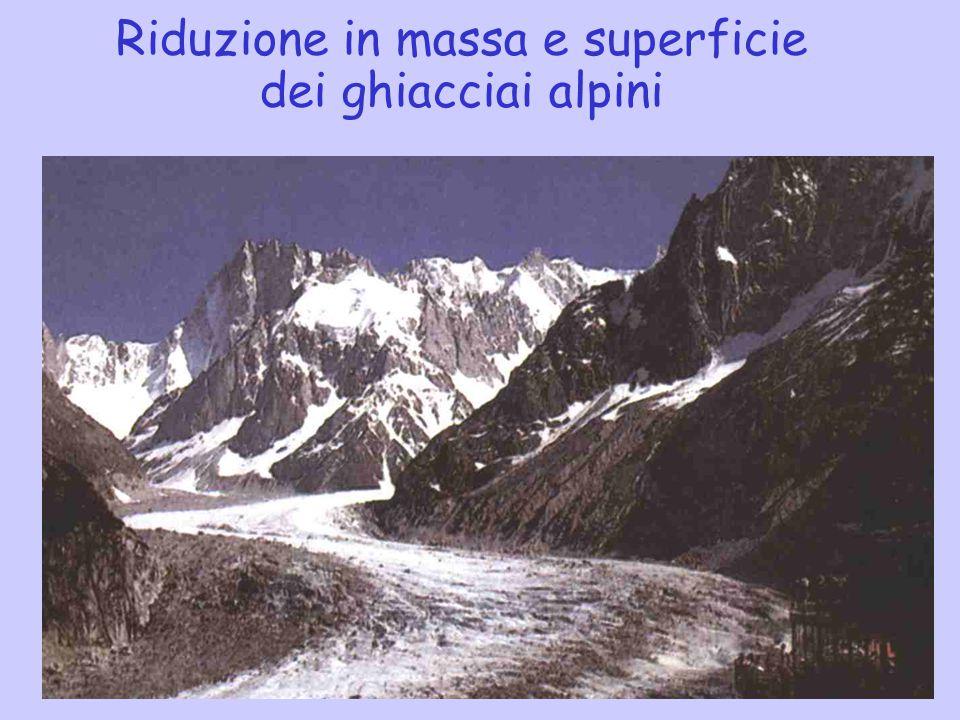 Riduzione in massa e superficie dei ghiacciai alpini
