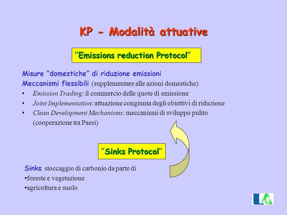 """KP - Modalità attuative Misure """"domestiche"""" di riduzione emissioni Meccanismi flessibili (supplementare alle azioni domestiche) Emission Trading: il c"""