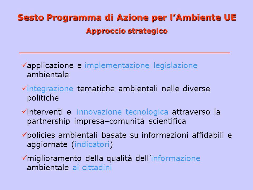 applicazione e implementazione legislazione ambientale integrazione tematiche ambientali nelle diverse politiche interventi e innovazione tecnologica
