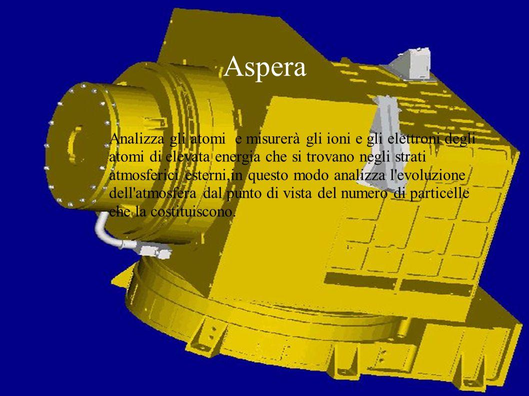 Lo strumento HRSC (High Resolution Stereo Camera) E una telecamera ad alta risoluzione della sonda,fornirà una mappa tridimensionale della superficie di Marte La risoluzione è di 10 metri, migliorando fino a 2 su aree più limitate