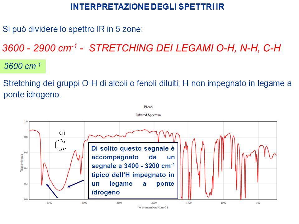 INTERPRETAZIONE DEGLI SPETTRI IR Si può dividere lo spettro IR in 5 zone: 3600 - 2900 cm -1 - STRETCHING DEI LEGAMI O-H, N-H, C-H 3600 cm -1 Stretchin