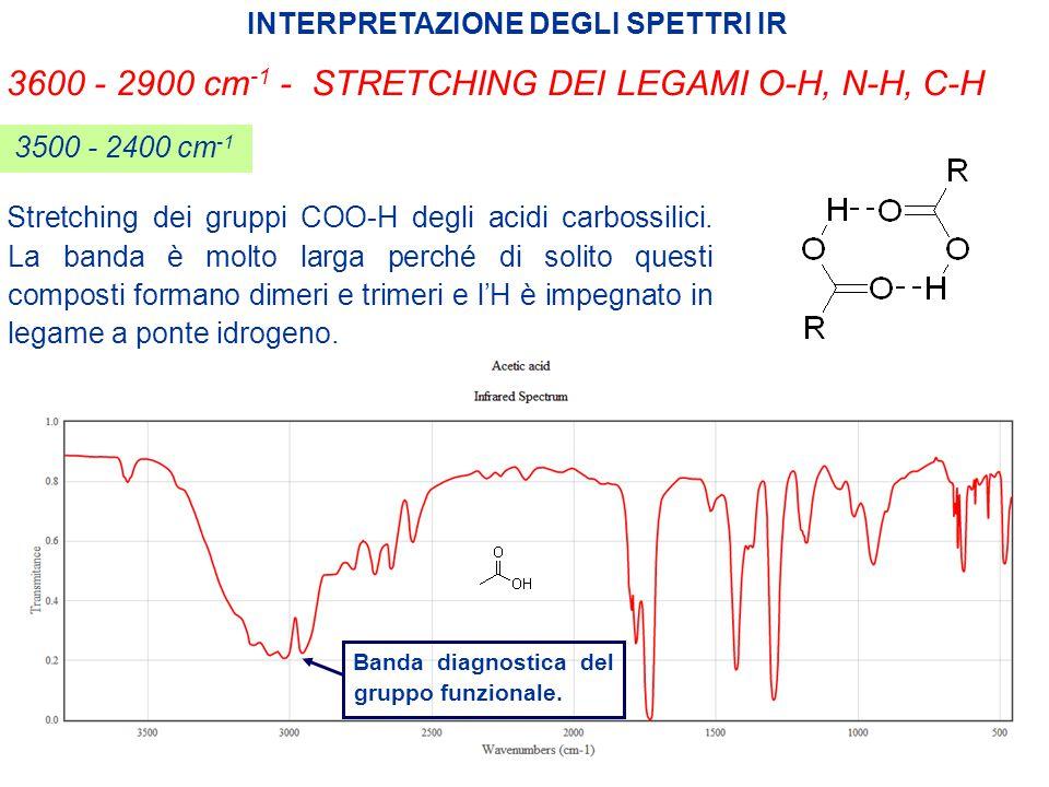 INTERPRETAZIONE DEGLI SPETTRI IR 3600 - 2900 cm -1 - STRETCHING DEI LEGAMI O-H, N-H, C-H 3500 - 2400 cm -1 Stretching dei gruppi COO-H degli acidi car