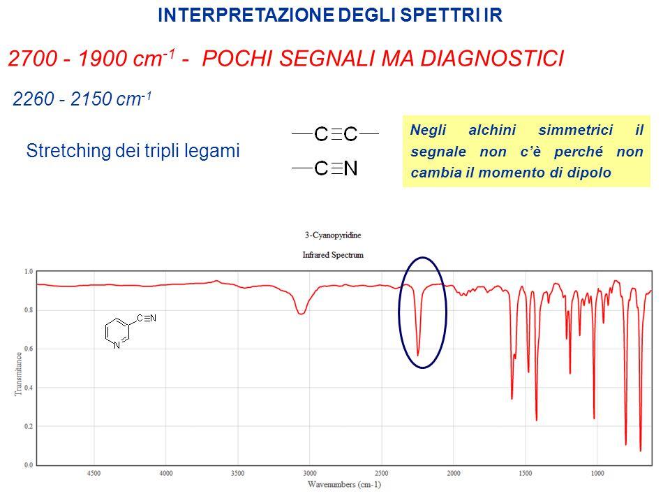INTERPRETAZIONE DEGLI SPETTRI IR 2260 - 2150 cm -1 2700 - 1900 cm -1 - POCHI SEGNALI MA DIAGNOSTICI Stretching dei tripli legami Negli alchini simmetr