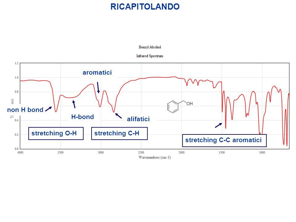 RICAPITOLANDO non H bond H-bond alifatici aromatici stretching C-C aromatici stretching O-Hstretching C-H