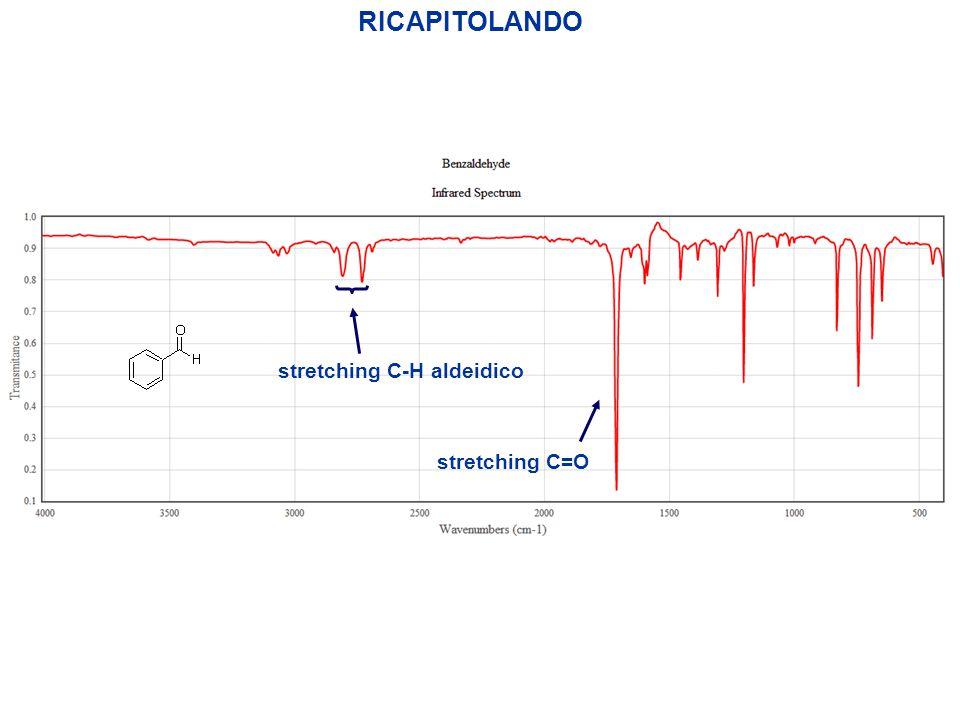 RICAPITOLANDO stretching C-H aldeidico stretching C=O
